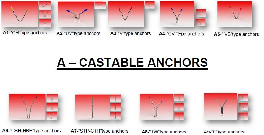 castable anchors